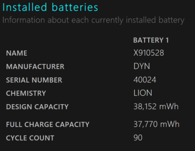Table showing Battery health check status information ID Manufacturer Serial number Chemistry LiON Cycle Count Design Last Full Charge capacity